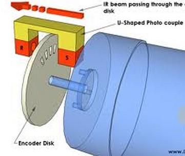 DC Gearmotor | Planetary Gearbox